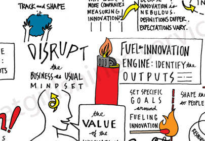 How to Measure Innovation (To Get Real Results) by Soren Kaplan